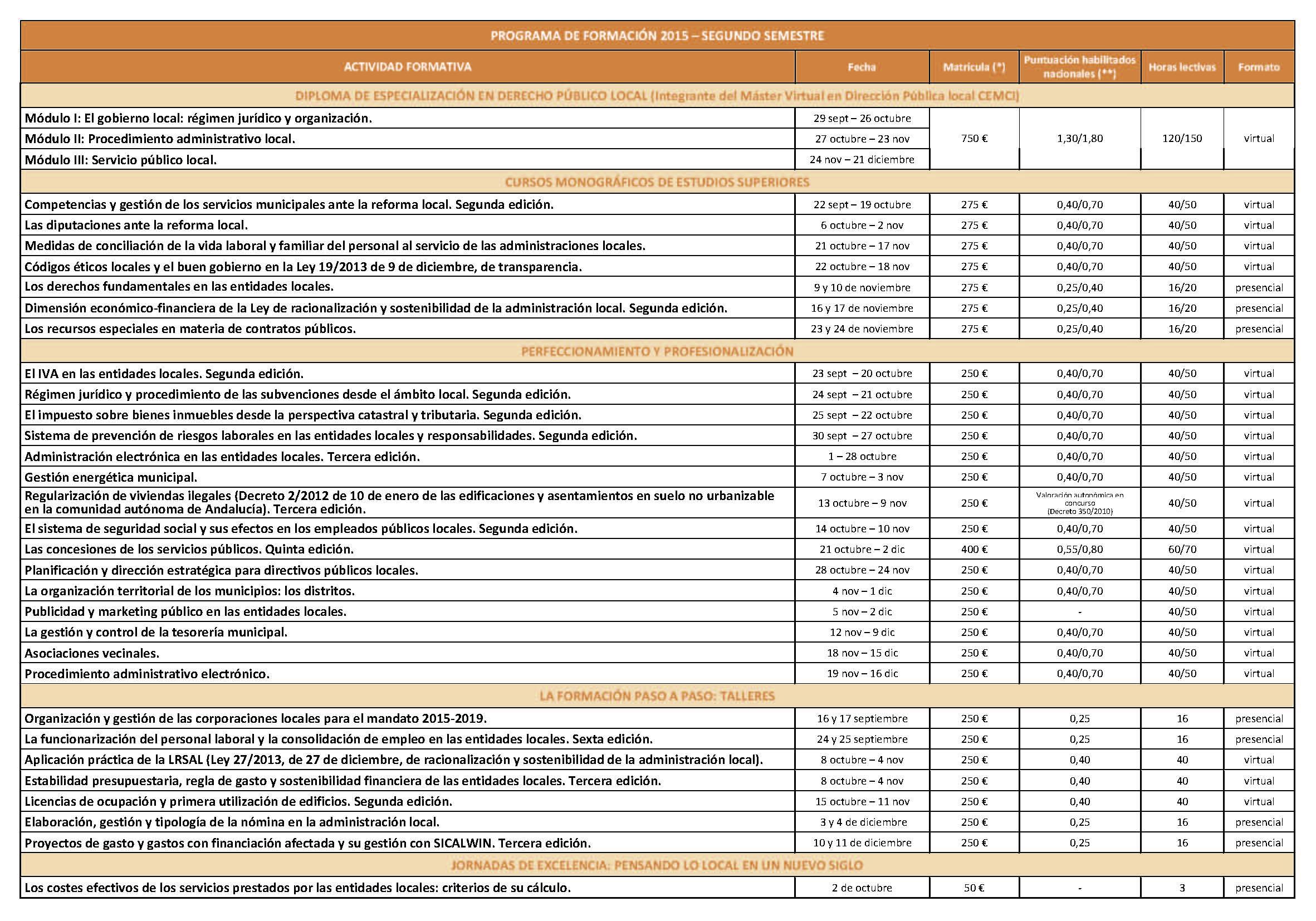 cuentas plan general contable 2015 locarno